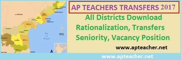 Andhra Pradesh  All Districts Teachers Seniority List, Vacancy, Rationalization List