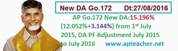 AP Go.172 New DA:15.196%(12.052%+3.144%) from 1st July 2015, AP GO.Ms.No.172 FINANCE (HR VI) DEPARTMENT Dt: 27-08-2016