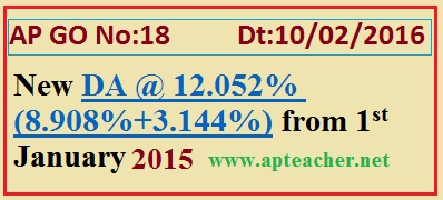 AP DA Go.18 @ 12.052% (8.908%+3.144%) from 1st Jan 2015, AP Govt Employees New DA @ 12.052% raised from 8.908%