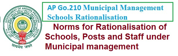 Go.210 Municipal Management Schools Norms for Rationalisation , Posts and Staff under