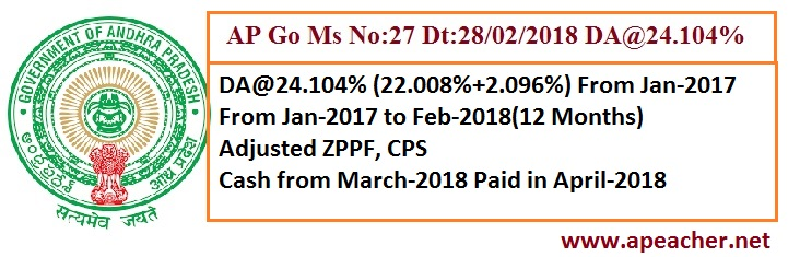 AP Go.27 New DA:24.104% Enhanced from 22.008% to 24.104% @2.906% From Jan-2017, AP Go.27 New DA:24.104% Enhanced from 22.008% to 24.104% @2.906% From Jan-2017