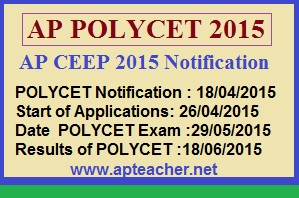 AP POLYCET-2015 Notification, AP POLYCET Schedule, AP CEEP