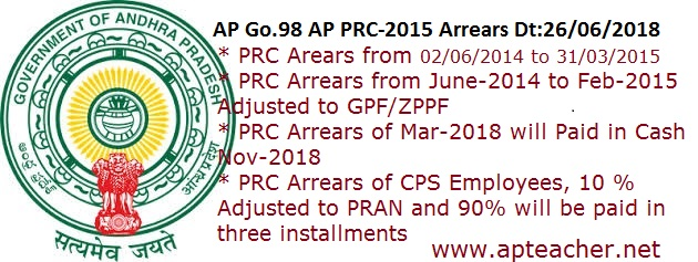 AP Memo General Holidays  due to Heat Waves on 19th -21st June 2018, AP PRC-2015 Arrears June-2014 to Mar-2015, Cash Mar-2015, Balance to ZPPF