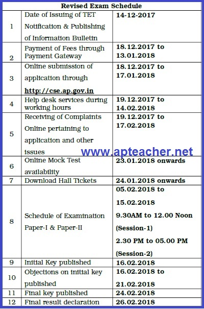 AP Teacher Eligibility Test (TET) Notification Schedule, Notification, Exam Dates