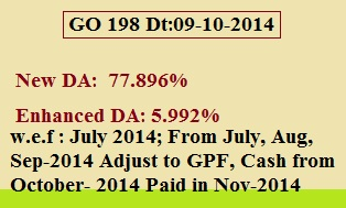 GO 198 New DA 77.896% @ 5.992% from July 2014