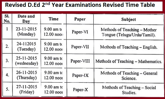 Rc 41 Revised D.Ed 2nd Year Examinations Revised Time Table, 2nd year D.Ed examinations will be start from 23/11/2015 to 37/11/2015