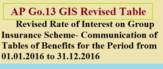 AP Go.13, Revised Rate of Interest on Group Insurance Scheme(GIS)