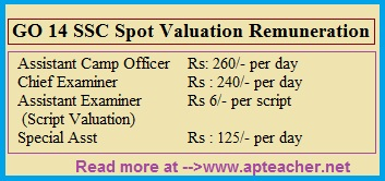 GO 14 10th/SSC Public Exams Spot Valuation Remuneration,