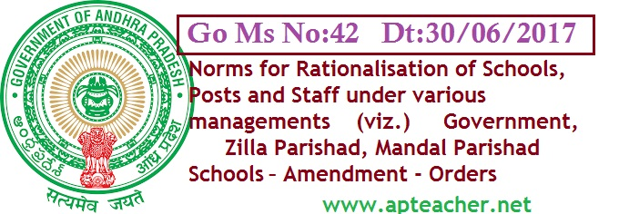 AP Go.42 Revised Posts and Staff Rationalization Norms  of Govt ZP MP Schools