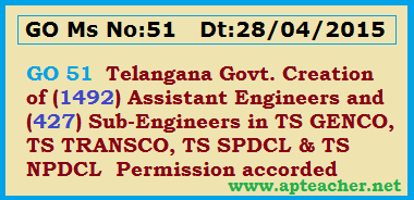 GO 51 Creation 1492 AE, 427 Sub-Engineers in Electricity Department, GO 51 Permission Accorded Creation 1492 AE, 427 Sub-Engineers Posts
