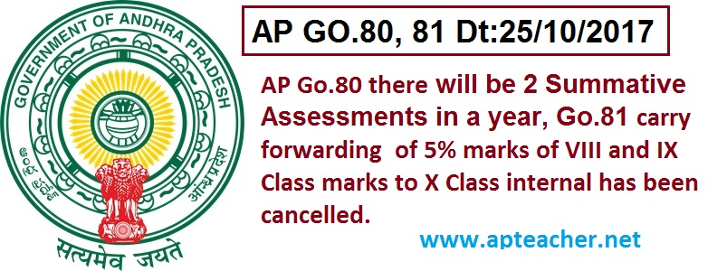 Go.80, Go.81 has been issued regarding the summative examination in CCE pattern