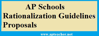 TS Model School Admissions to 6th Class Notification  2015, 6th Class Model School Admissions Age limit and Examination Schedule, Question Paper Model, Telangana Model School Admissions to 6th Class Notification for the Academic Year 2015-16