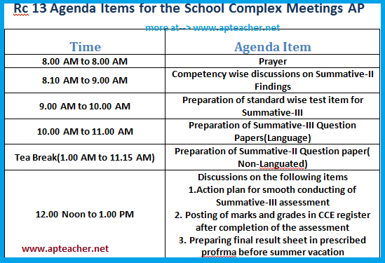 Rc 13 Conduct of School Complex Meetings  SA-III Question Papers, 