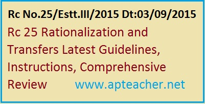 Rc 25 Rationalization and Transfers Latest Guidelines Comprehensive Review, Rc 25  Rationalization of Schools/Posts/Teachers Guidelines