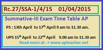 Summative-III Timetable Primary, UP Schools AP