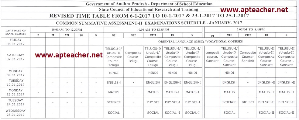 Revised Summative Common Exam Time Table from 1st Class 1 to 10th Class, Common Summative Examination – II (SA-II)