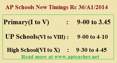Rc No 36 Modified School Timings in Primary, UP and High Schools in AP Primary 9.00 AM to 3.45 PM , UP 9-00 AM to 4-10 PM, HS 9-30 AM to 4-45 PM