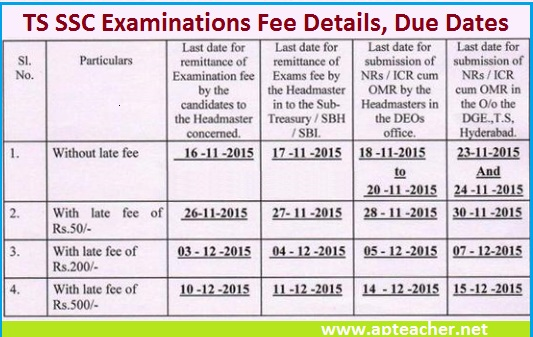 high school and fee subjects rs &diamond admission fee: rs 8500/- (at the time of admission)  students can  avail of the school transport subject to the availability of seats  we prepare the  students for the all india senior secondary examination conducted by central.
