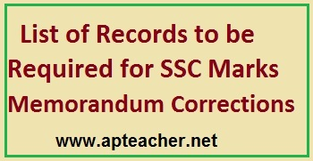 List of Records to be Required for SSC Marks Memorandum