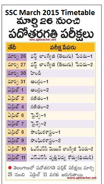 SSC March 2014 Exams Timetable, Scheme and Schedule AP