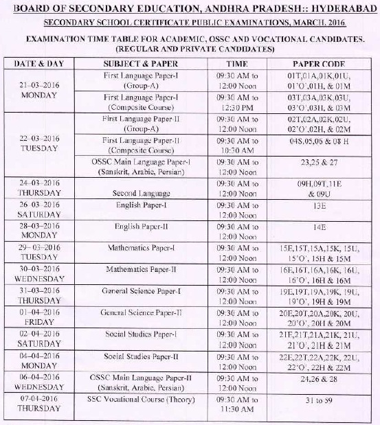 Ap ssc 10th class ossc public exam time table march 2016 for 10th time table 2016