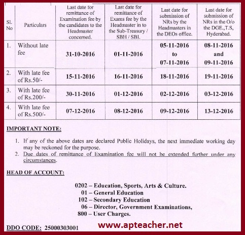 TS SSC Public Exam  March 2017 Fee Due Dates  Public Examination