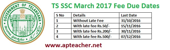 TS SSC Public Exam  March 2017 Fee Due Dates  Public Examination, TS DSE The fee due date without late fee 31/10/2016